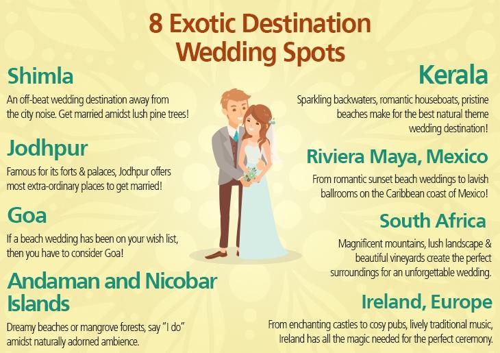 8 Exotic Destination Wedding Spots - SOTC Holidays